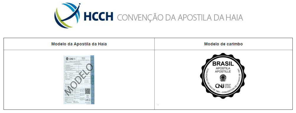The Apostille Convention has already entered into force in Brazil
